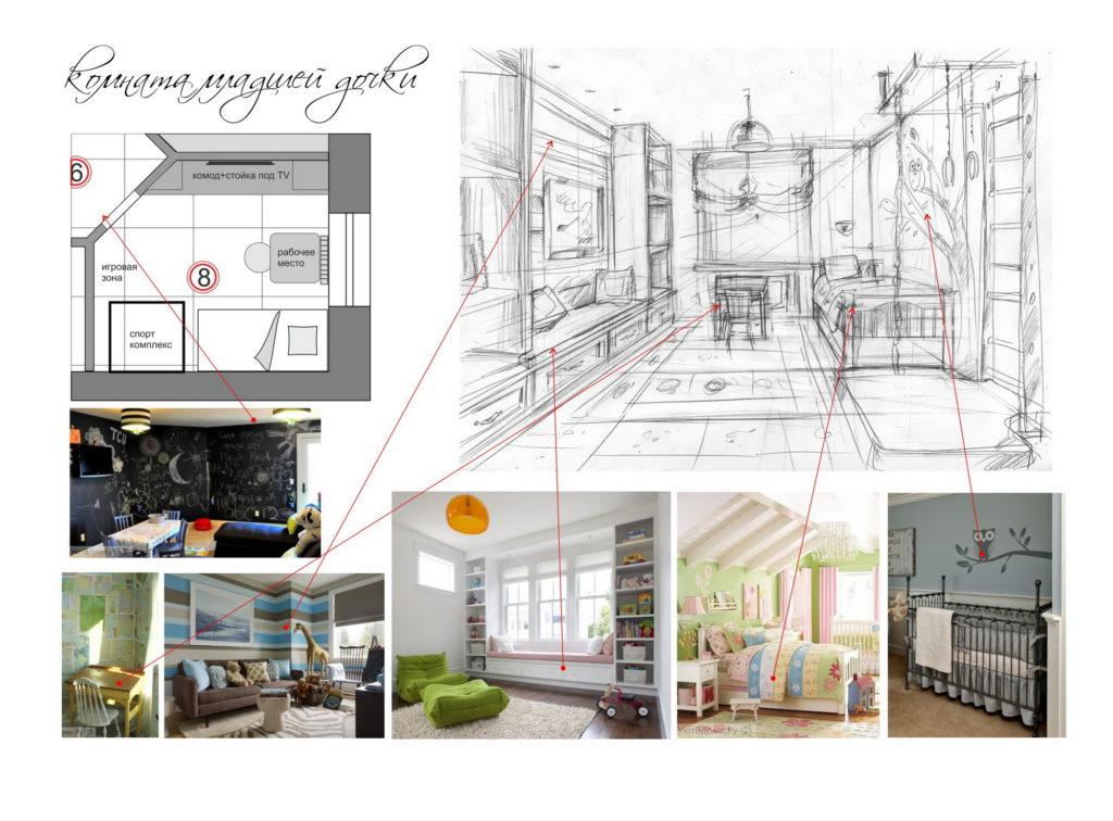 Разработка дизайн-проекта в Чебоксарах